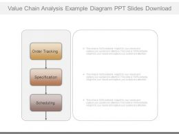 Value Chain Analysis Example Diagram Ppt Slides Download