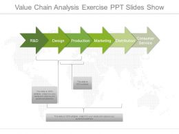 Value Chain Analysis Exercise Ppt Slides Show