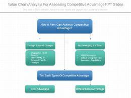 value_chain_analysis_for_assessing_competitive_advantage_ppt_slides_Slide01