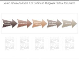 Value Chain Analysis For Business Diagram Slides Templates