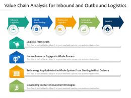Value Chain Analysis For Inbound And Outbound Logistics