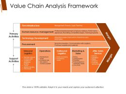 Value Chain Analysis Framework Powerpoint Slide