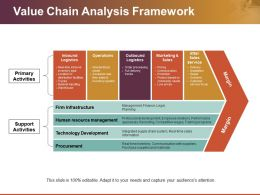 value_chain_analysis_framework_ppt_background_images_Slide01