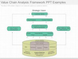 value_chain_analysis_framework_ppt_examples_Slide01