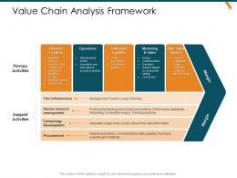 Value Chain Analysis Framework Strategic Management Value Chain Analysis Ppt Download