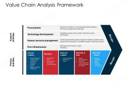 Value Chain Analysis Framework Value Chain Approaches To Perform Analysis Ppt Structure