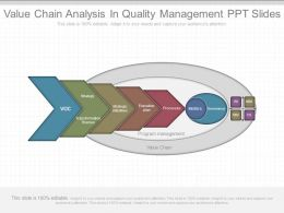 Value Chain Analysis In Quality Management Ppt Slides