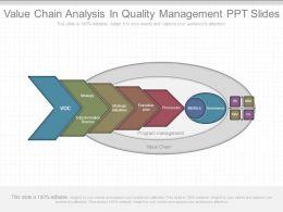 value_chain_analysis_in_quality_management_ppt_slides_Slide01