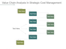 Value Chain Analysis In Strategic Cost Management Powerpoint Slide Ideas