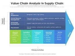 Value Chain Analysis In Supply Chain