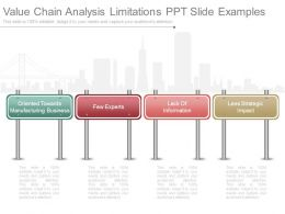 Value Chain Analysis Limitations Ppt Slide Examples