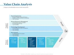 Value Chain Analysis M3273 Ppt Powerpoint Presentation Professional Microsoft