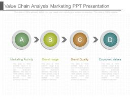 Value Chain Analysis Marketing Ppt Presentation