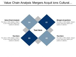 Value Chain Analysis Mergers Acquit Ions Cultural Diversity Workplace Cpb