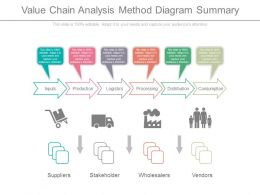 Value Chain Analysis Method Diagram Summary