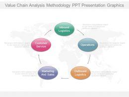 value_chain_analysis_methodology_ppt_presentation_graphics_Slide01