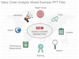 Value Chain Analysis Model Example Ppt Files