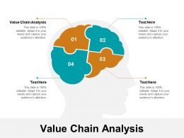 Value Chain Analysis Ppt Powerpoint Presentation Pictures Graphics Design Cpb