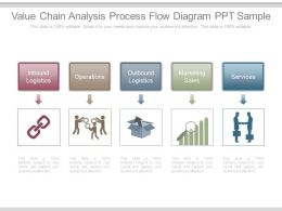 value_chain_analysis_process_flow_diagram_ppt_sample_Slide01