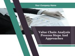 Value Chain Analysis Process Steps And Approaches Powerpoint Presentation Slides