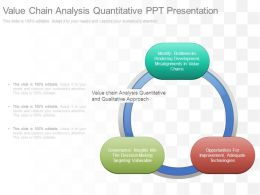 Value Chain Analysis Quantitative Ppt Presentation