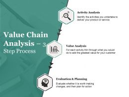 Value Chain Analysis Step Process Powerpoint Slide Clipart