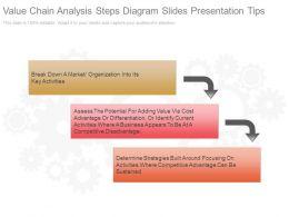 value_chain_analysis_steps_diagram_slides_presentation_tips_Slide01