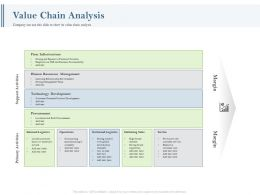 Value Chain Analysis Technology Development Ppt Powerpoint Aids