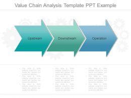 Value Chain Analysis Template Ppt Example