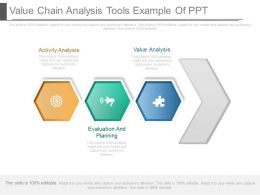 Value Chain Analysis Tools Example Of Ppt