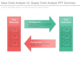 Value Chain Analysis Vs Supply Chain Analysis Ppt Summary