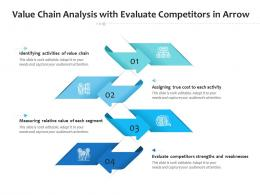 Value Chain Analysis With Evaluate Competitors In Arrow