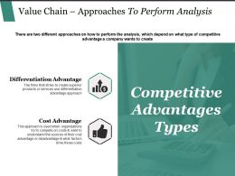 Value Chain Approaches To Perform Analysis Example Of Ppt
