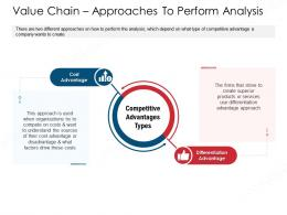 Value Chain Approaches To Perform Analysis Ppt Sample