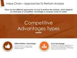 Value Chain Approaches To Perform Analysis Sample Ppt Files