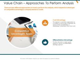 Value Chain Approaches To Perform Analysis Strategic Management Value Chain Analysis Ppt Topics
