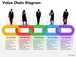 Value Chain Diagram Powerpoint templates ppt presentation slides 0812