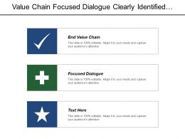 Value Chain Focused Dialogue Clearly Identified Stakeholders