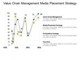 68443551 Style Essentials 2 Financials 1 Piece Powerpoint Presentation Diagram Infographic Slide