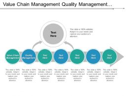 Value Chain Management Quality Management Service Organization Operating Efficiency Cpb