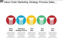 Value Chain Marketing Strategy Process Sales Team Development