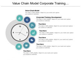 Value Chain Model Corporate Training Development Organization Chart Cpb