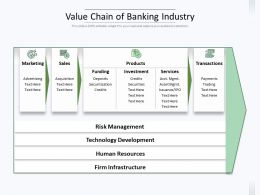 Value Chain Of Banking Industry