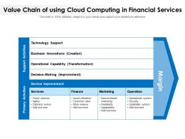 Value Chain Of Using Cloud Computing In Financial Services