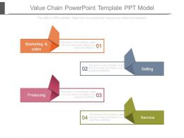 Value Chain Powerpoint Template Ppt Model