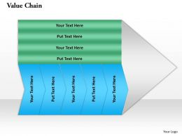 Value Chain Powerpoint Template Slide