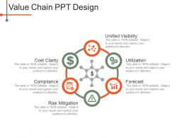Value Chain Ppt Design