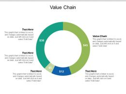 Value Chain Ppt Powerpoint Presentation Icon Rules Cpb