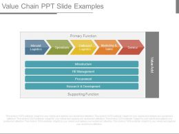 Value Chain Ppt Slide Examples