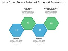Value Chain Service Balanced Scorecard Framework Marketing Life Cycle Cpb